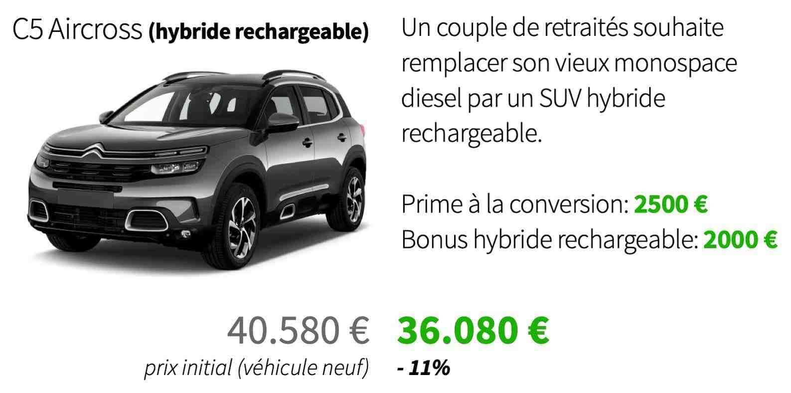 A quoi sert le SUV pour 10 000 euros?