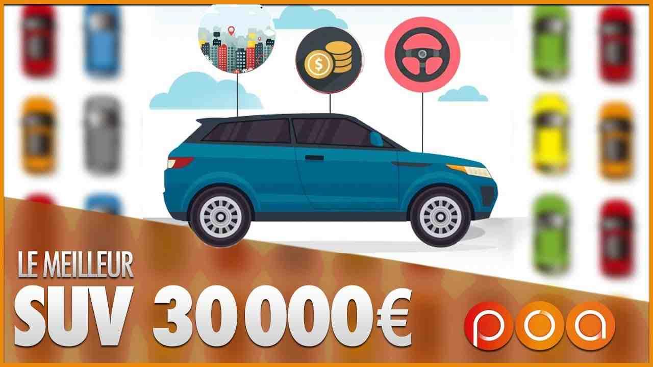 Combien coûte un SUV pour 20 000 euros?