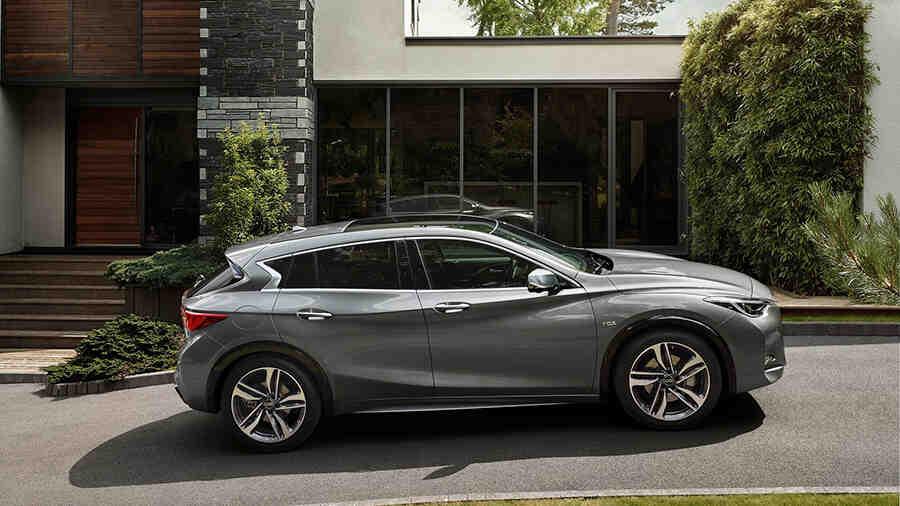 Quelle voiture pour 15 000 euros?