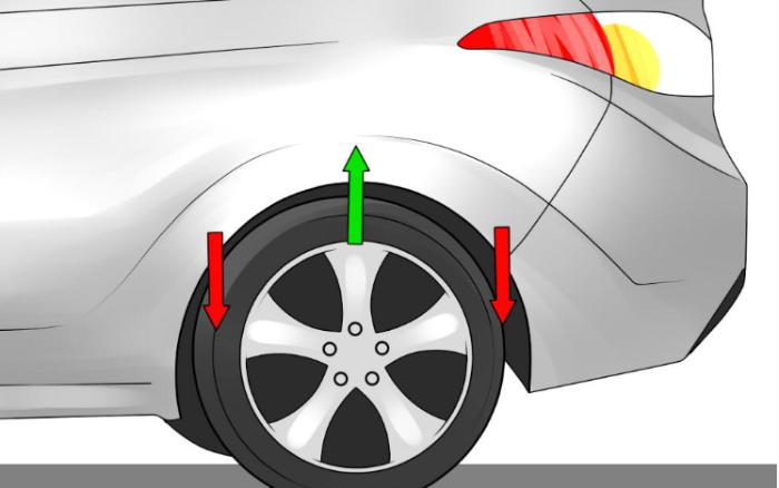Quelle marque de voiture sur la suspension est la plus flexible?