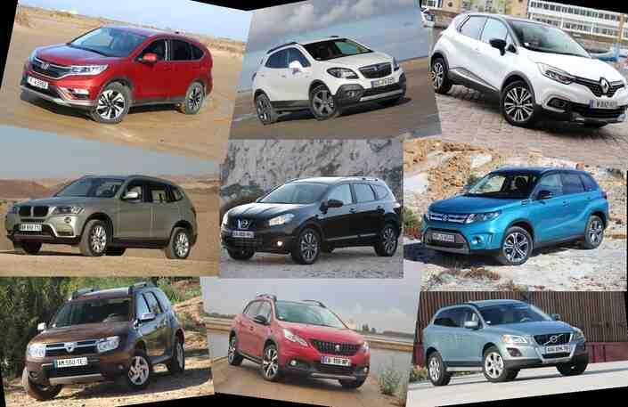 Quelle voiture acheter en 2020 Rapport qualité / prix?